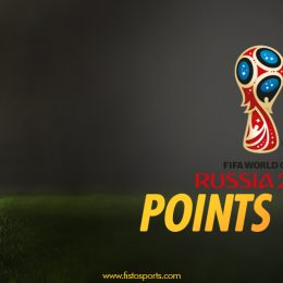 FIFA 2018 Points Table